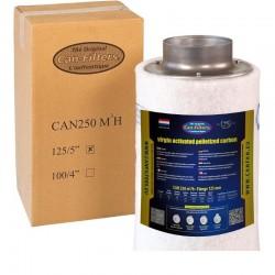 CAN-Original 250 - 250m³/h 125mm